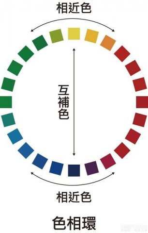 掌握色彩与构图间的平衡