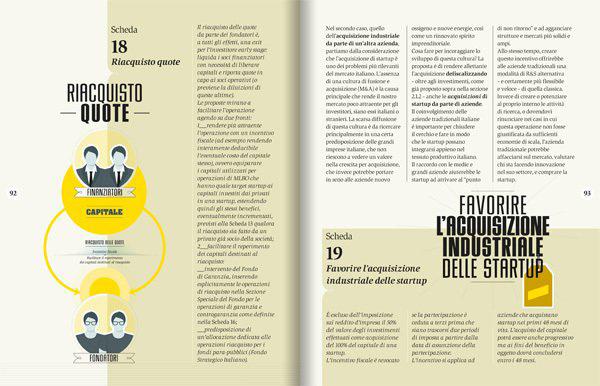 書籍排版設計:意大利報告(3)