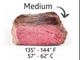 牛排熟度划分 牛排有几分熟